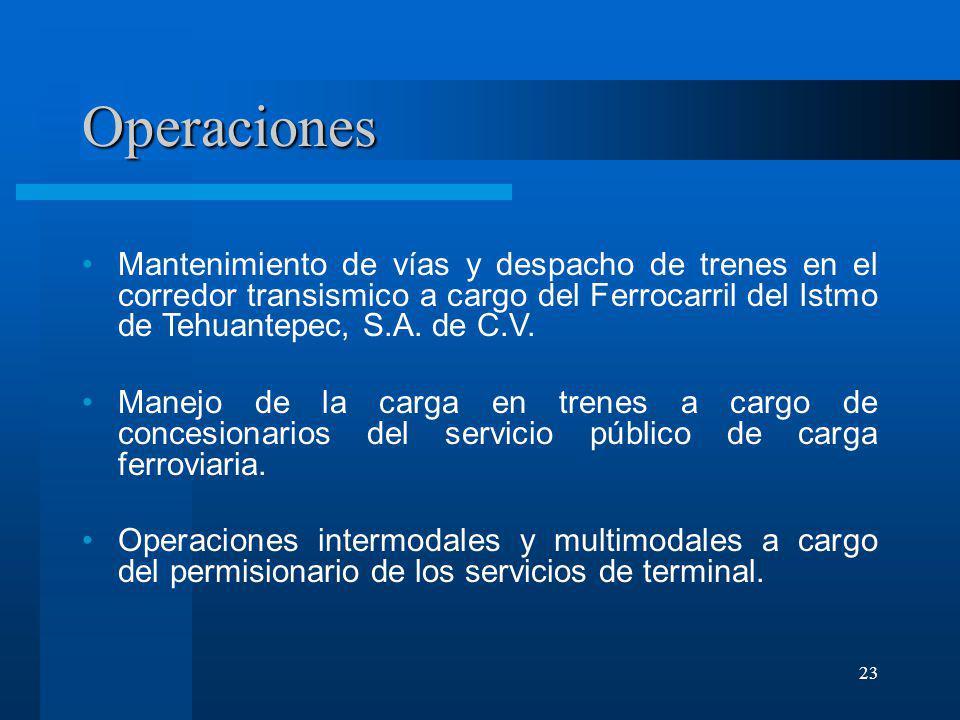 23 Operaciones Mantenimiento de vías y despacho de trenes en el corredor transismico a cargo del Ferrocarril del Istmo de Tehuantepec, S.A. de C.V. Ma