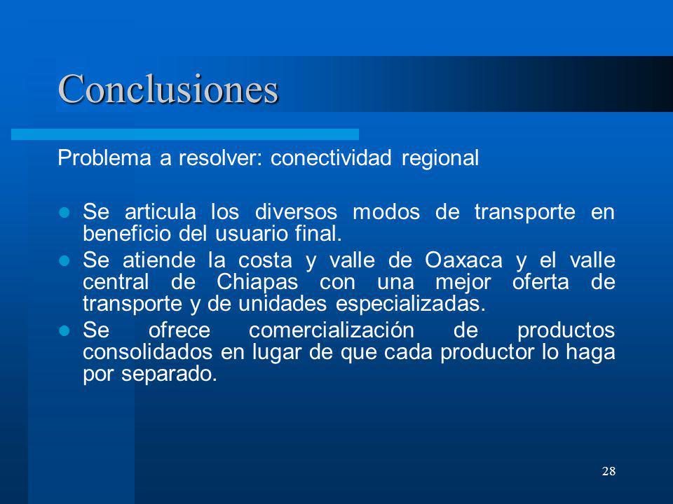 28 Conclusiones Problema a resolver: conectividad regional Se articula los diversos modos de transporte en beneficio del usuario final. Se atiende la
