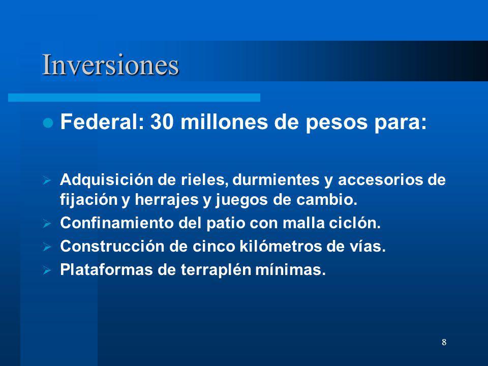 8 Inversiones Federal: 30 millones de pesos para: Adquisición de rieles, durmientes y accesorios de fijación y herrajes y juegos de cambio. Confinamie