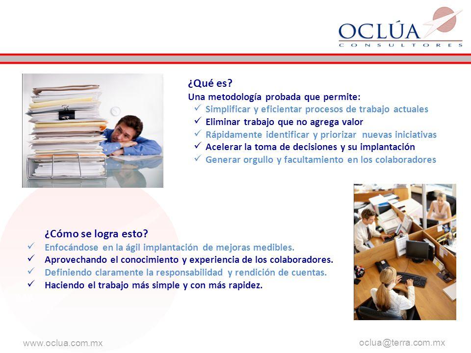 www.oclua.com.mx oclua@terra.com.mx Efectos colaterales positivos observados Alienta a los colaboradores a compartir su punto de vista en un ambiente de colaboración.