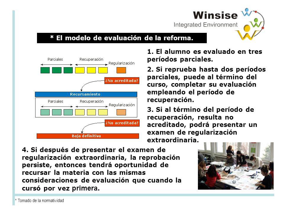 * El modelo de evaluación de la reforma.1. El alumno es evaluado en tres períodos parciales.