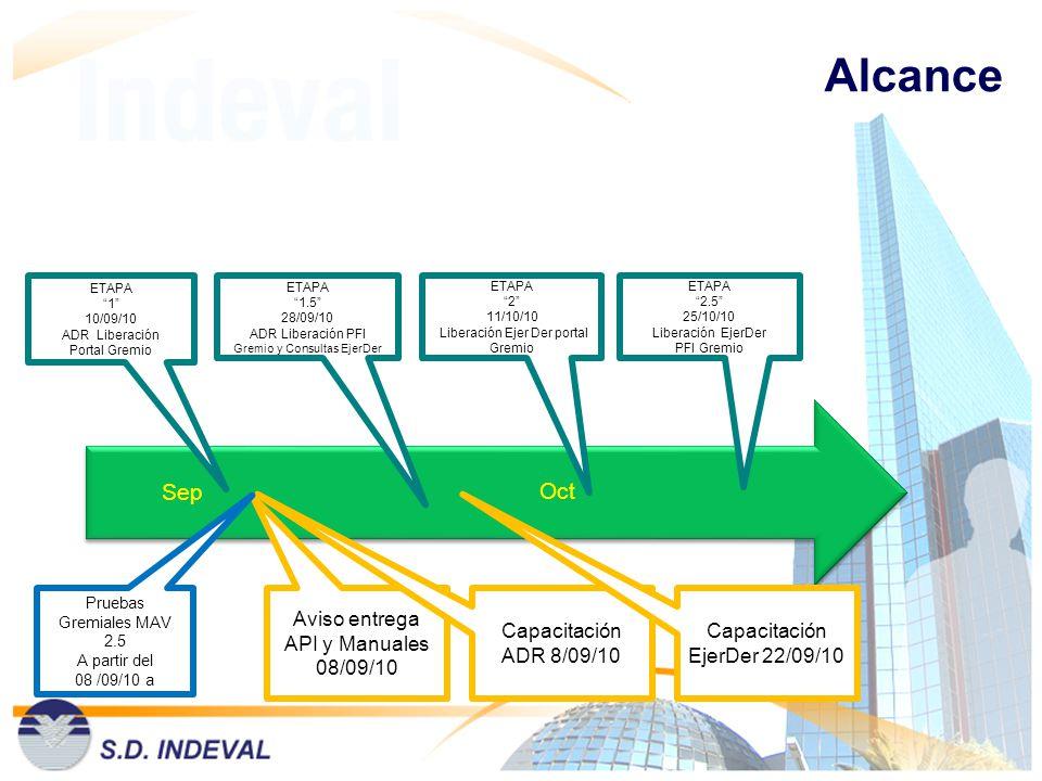 Sep Oct Alcance Aviso entrega API y Manuales 08/09/10 Capacitación ADR 8/09/10 Capacitación EjerDer 22/09/10 ETAPA 1 10/09/10 ADR Liberación Portal Gr
