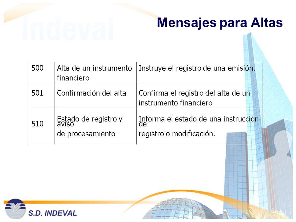 Mensajes para Altas 500 Alta de un instrumento financiero Instruye el registro de una emisión. 501Confirmación del alta Confirma el registro del alta
