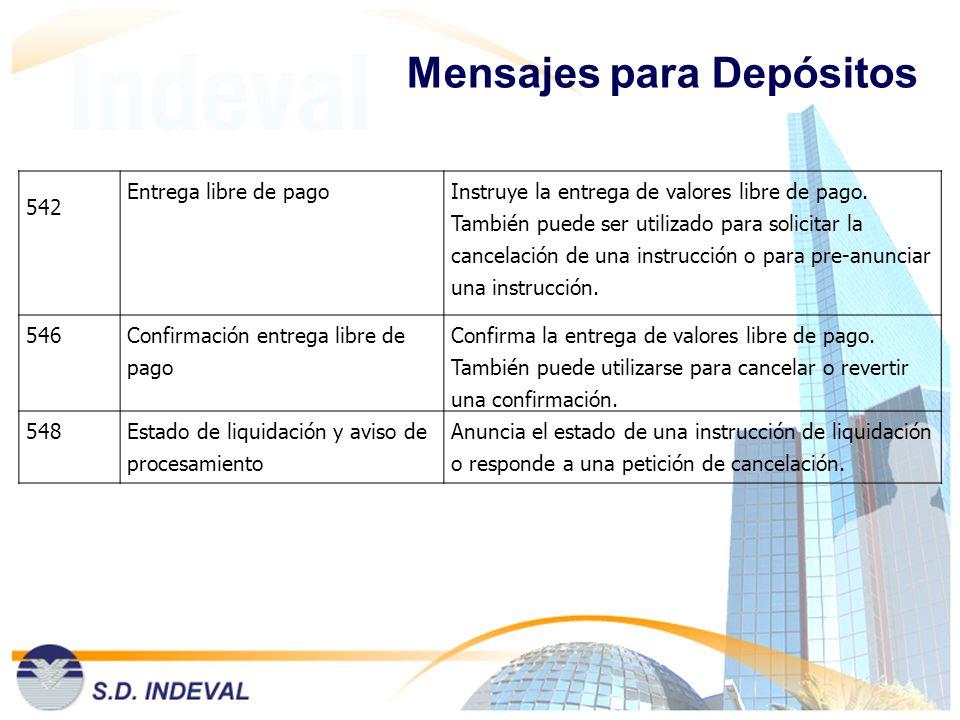 Mensajes para Depósitos 542 Entrega libre de pago Instruye la entrega de valores libre de pago. También puede ser utilizado para solicitar la cancelac