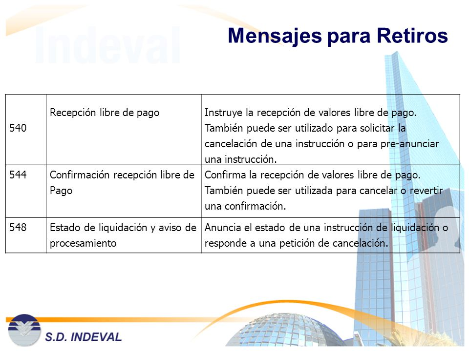 Mensajes para Retiros 540 Recepción libre de pago Instruye la recepción de valores libre de pago. También puede ser utilizado para solicitar la cancel