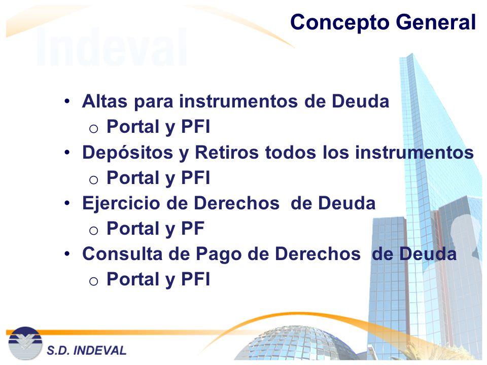 Concepto General Altas para instrumentos de Deuda o Portal y PFI Depósitos y Retiros todos los instrumentos o Portal y PFI Ejercicio de Derechos de De