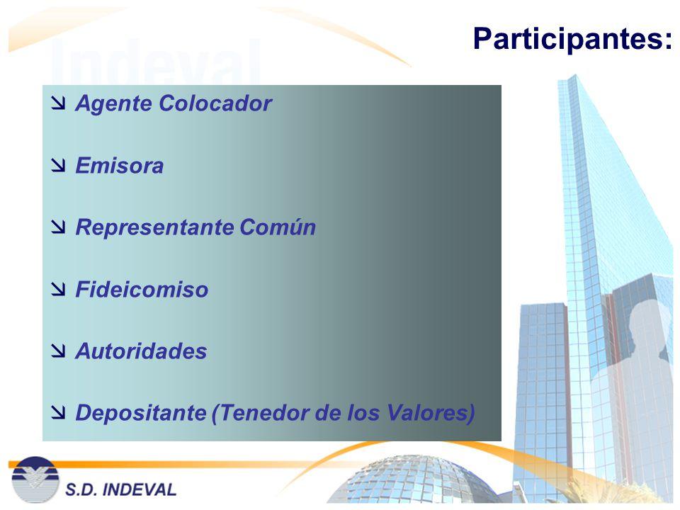 Participantes: Agente Colocador Emisora Representante Común Fideicomiso Autoridades Depositante (Tenedor de los Valores)