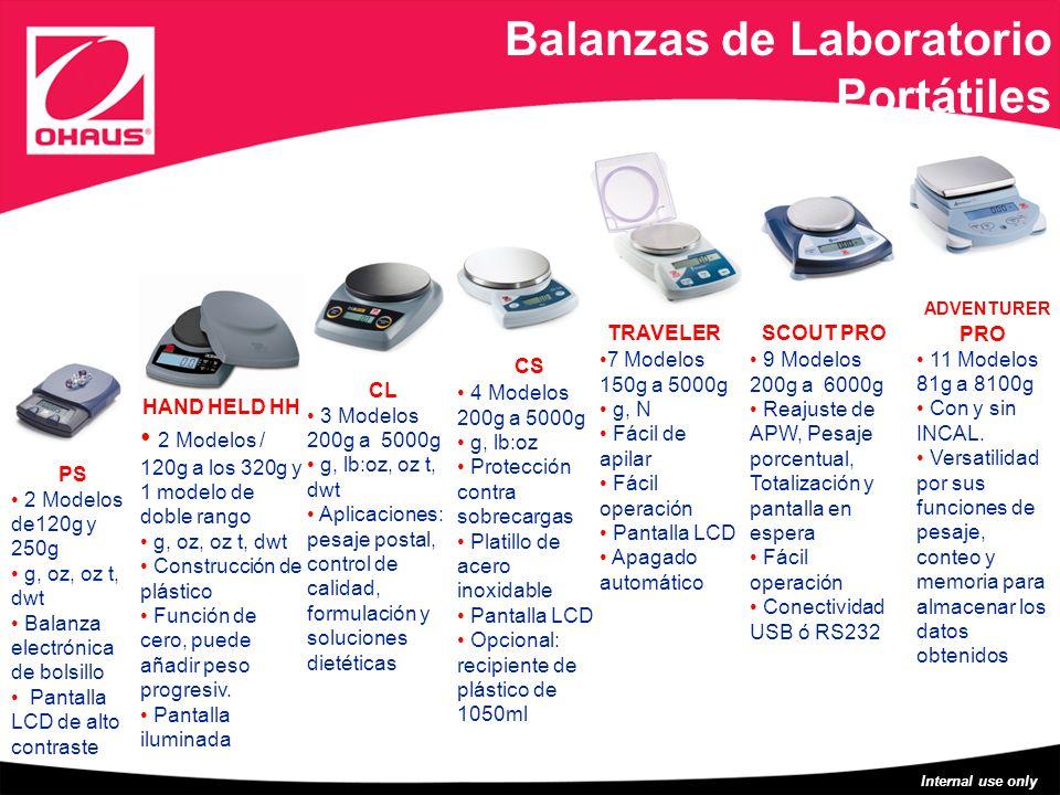 Internal use only PS 2 Modelos de120g y 250g g, oz, oz t, dwt Balanza electrónica de bolsillo Pantalla LCD de alto contraste HAND HELD HH 2 Modelos / 120g a los 320g y 1 modelo de doble rango g, oz, oz t, dwt Construcción de plástico Función de cero, puede añadir peso progresiv.