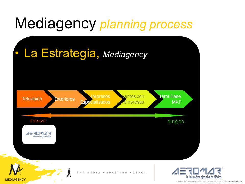 Presentación confidencial prohibido su uso sin autorización de Mediagency® Mediagency planning process La Estrategia, Mediagency Televisión Exteriores