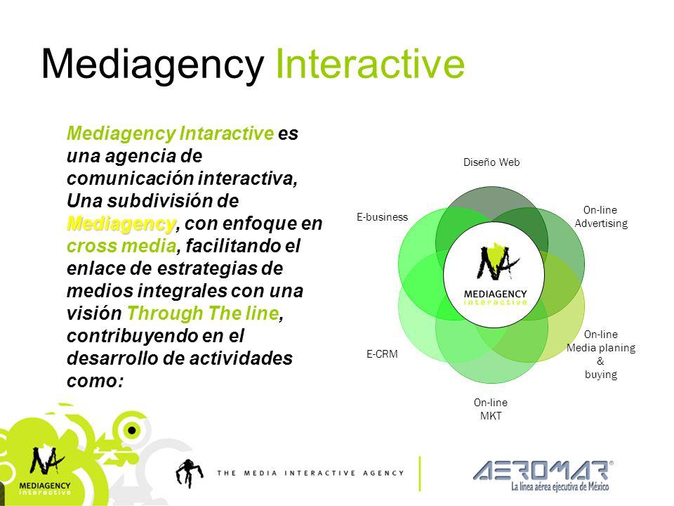 Presentación confidencial prohibido su uso sin autorización de Mediagency® Mediagency Interactive Mediagency Mediagency Intaractive es una agencia de