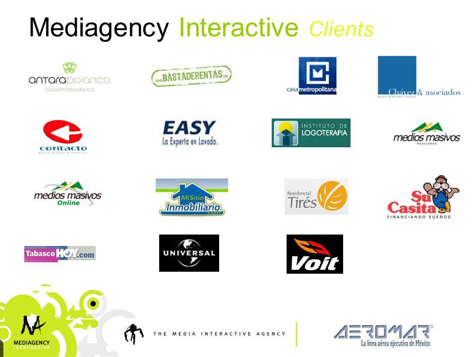 Presentación confidencial prohibido su uso sin autorización de Mediagency® Mediagency Interactive Clients