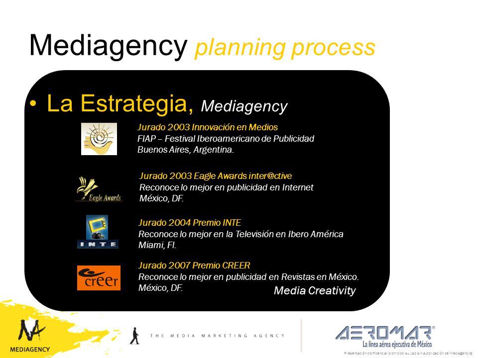 Presentación confidencial prohibido su uso sin autorización de Mediagency® Mediagency planning process La Estrategia, Mediagency Media Creativity Jura