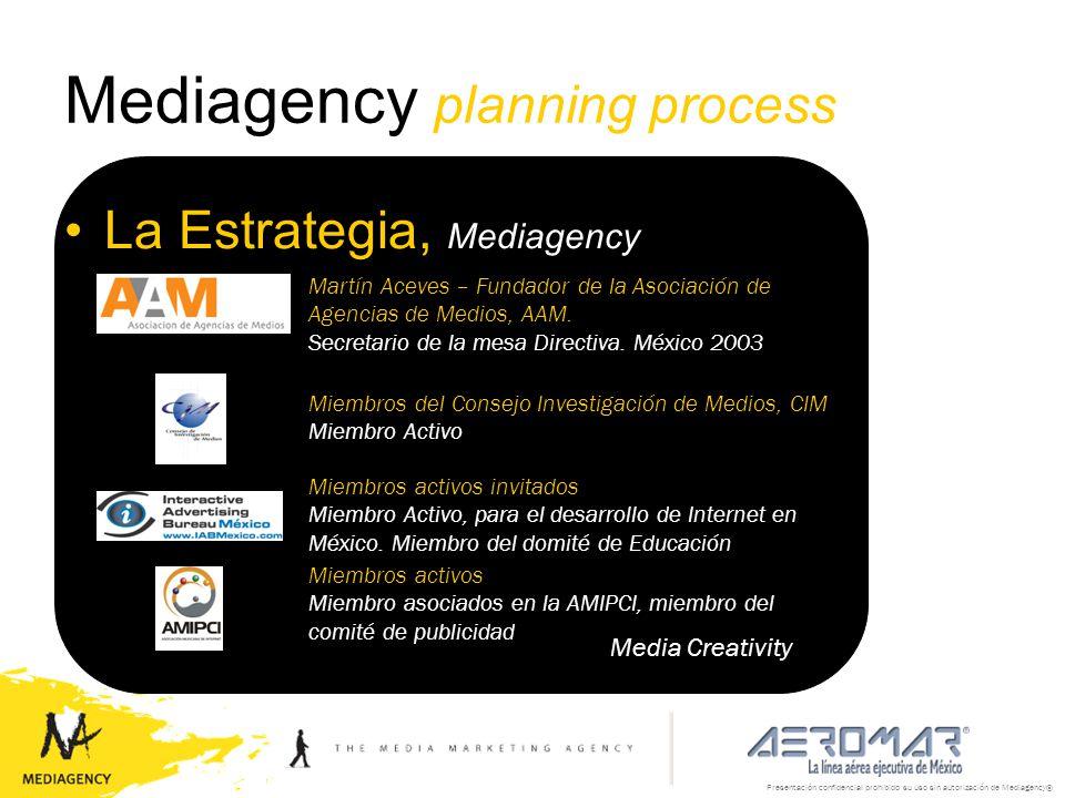 Presentación confidencial prohibido su uso sin autorización de Mediagency® Mediagency planning process La Estrategia, Mediagency Media Creativity Mart