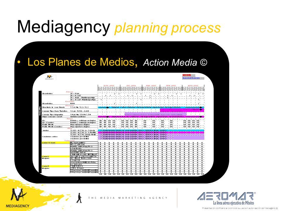 Presentación confidencial prohibido su uso sin autorización de Mediagency® Mediagency planning process Los Planes de Medios, Action Media ©
