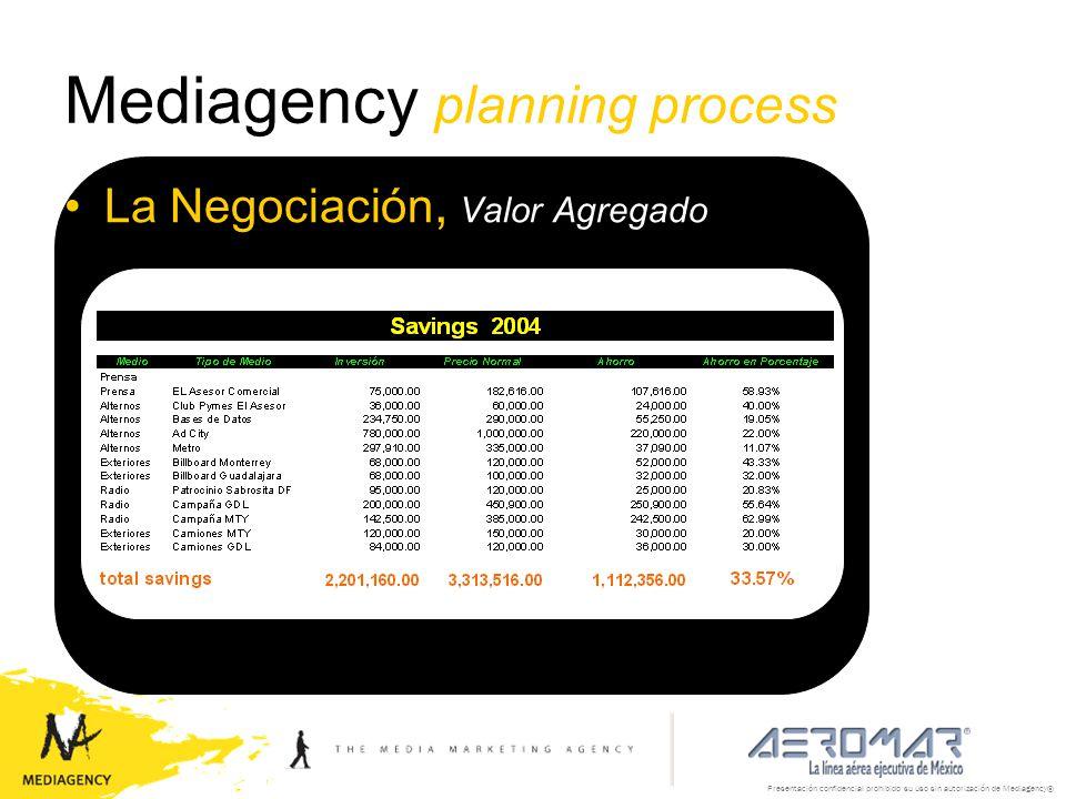 Presentación confidencial prohibido su uso sin autorización de Mediagency® Mediagency planning process La Negociación, Valor Agregado