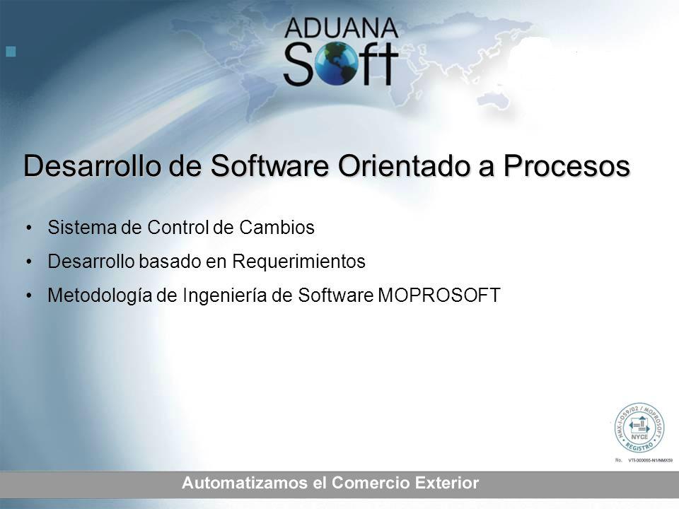 Sistema de Control de Cambios Desarrollo basado en Requerimientos Metodología de Ingeniería de Software MOPROSOFT Desarrollo de Software Orientado a P