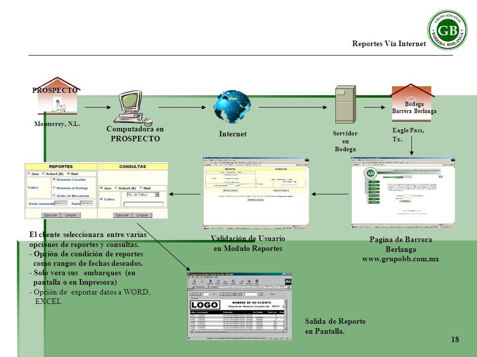 Reportes Vía Internet Eagle Pass, Tx.Monterrey, N.L.