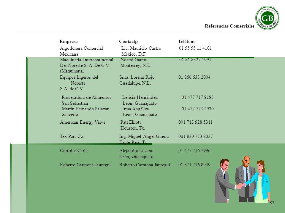 EmpresaContactpTeléfono Algodonera Comercial Lic.Mauricio Castro 01 55 55 11 4101 Mexicana.