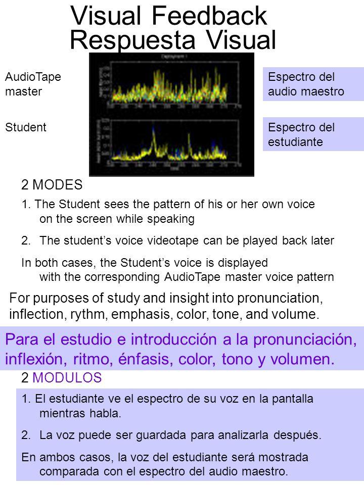 Visual Feedback Espectro del audio maestro Espectro del estudiante 1.