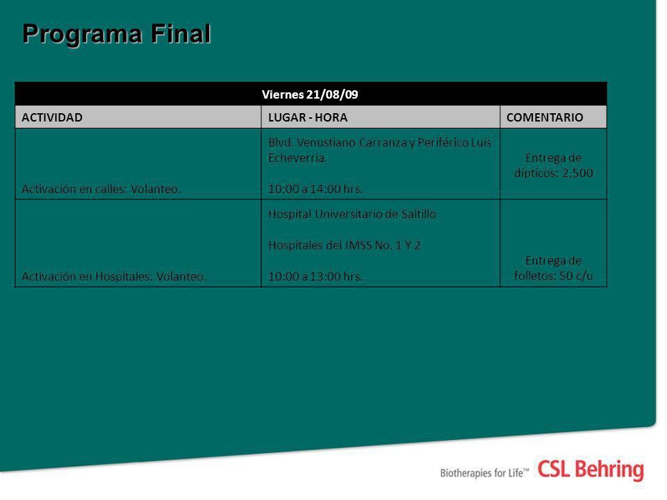 Programa Final Viernes 21/08/09 ACTIVIDADLUGAR - HORACOMENTARIO Activación en calles: Volanteo.