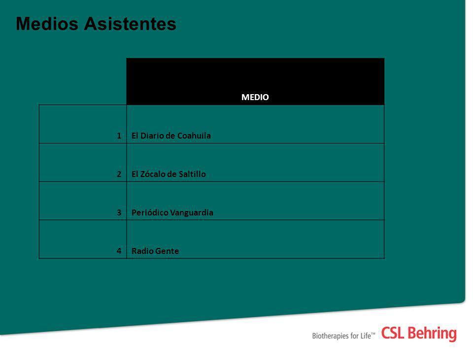 Medios Asistentes MEDIO 1El Diario de Coahuila 2El Zócalo de Saltillo 3Periódico Vanguardia 4Radio Gente