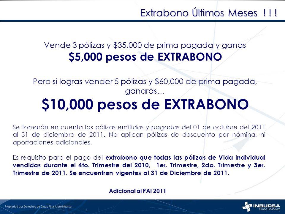 Vende 3 pólizas y $35,000 de prima pagada y ganas $5,000 pesos de EXTRABONO Pero si logras vender 5 pólizas y $60,000 de prima pagada, ganarás… $10,00