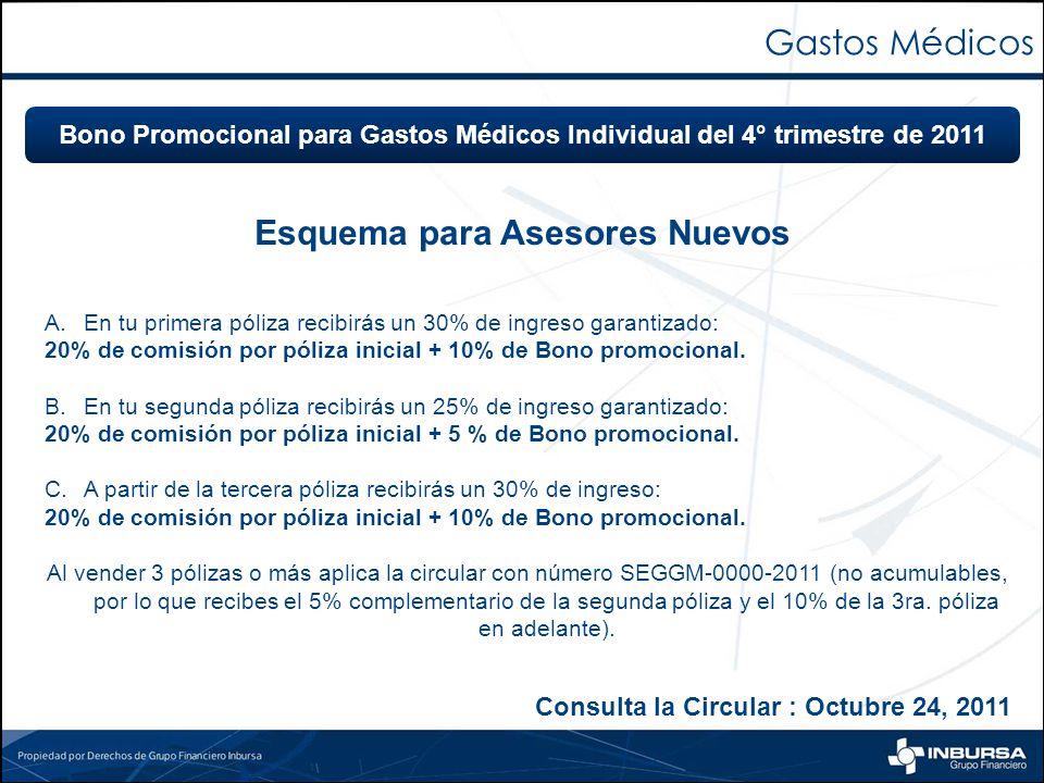 Consulta la Circular : Octubre 24, 2011 Bono Promocional para Gastos Médicos Individual del 4° trimestre de 2011 Esquema para Asesores Nuevos A.En tu