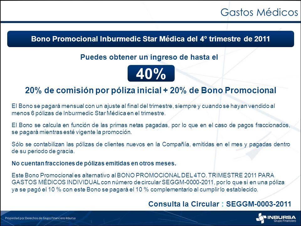 El Bono se pagará mensual con un ajuste al final del trimestre, siempre y cuando se hayan vendido al menos 6 pólizas de Inburmedic Star Médica en el t