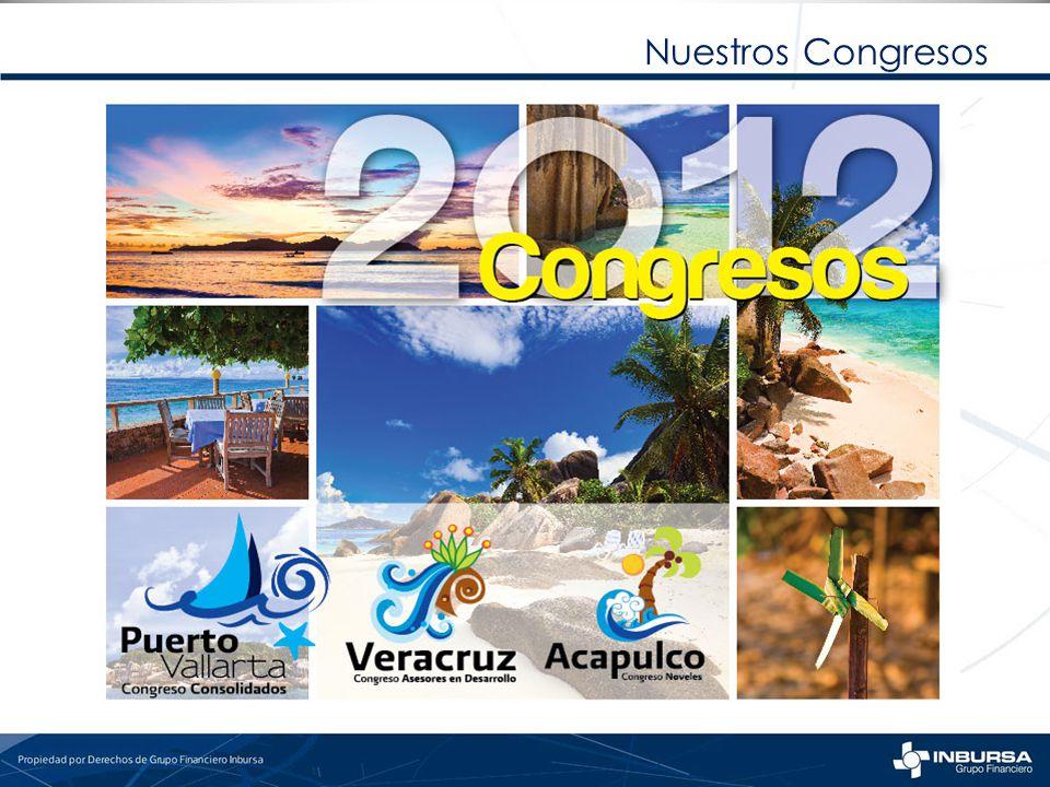 Nuestros Congresos