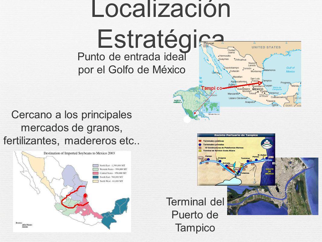 Terminal Multi-usos Areas separadas para diferentes tipos de productos