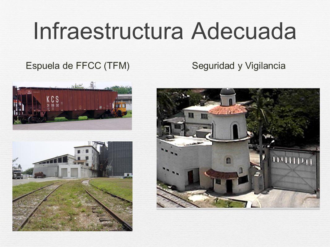 Certificación de Pesos Báscula de FFCC Báscula de camiones