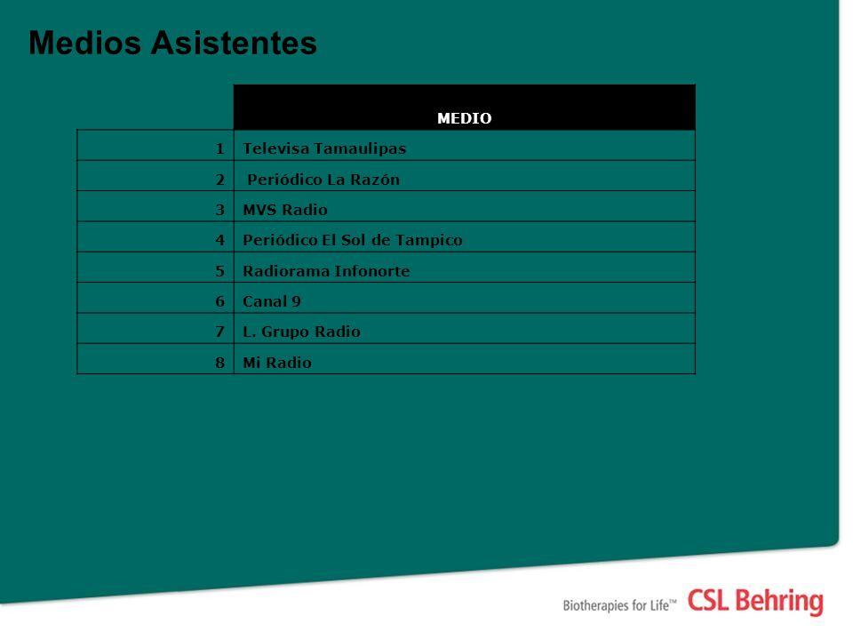 Medios Asistentes MEDIO 1Televisa Tamaulipas 2 Periódico La Razón 3MVS Radio 4Periódico El Sol de Tampico 5Radiorama Infonorte 6Canal 9 7L. Grupo Radi