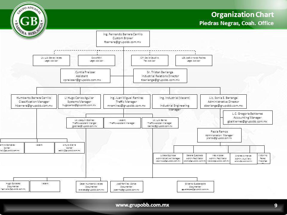 Organization Chart Piedras Negras, Coah. Office 9 www.grupobb.com.mx Ramiro González Sorter rgonzalez1@grupobb.com.mx Arturo Sierra Sorter aabb1@grupo
