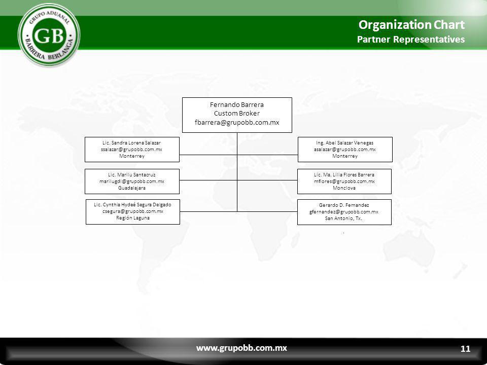Organization Chart Partner Representatives 11 www.grupobb.com.mx 11 Fernando Barrera Custom Broker fbarrera@grupobb.com.mx Ing. Abel Salazar Venegas a