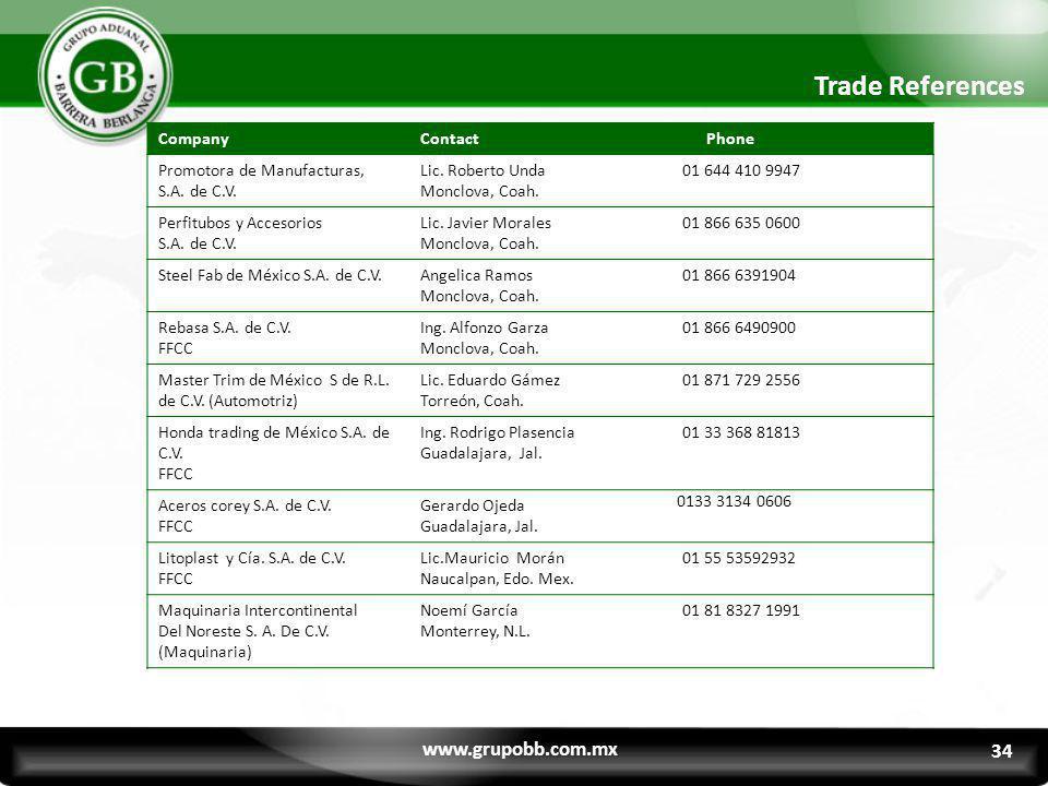 34 CompanyContact Phone Promotora de Manufacturas, S.A. de C.V. Lic. Roberto Unda Monclova, Coah. 01 644 410 9947 Perfitubos y Accesorios S.A. de C.V.