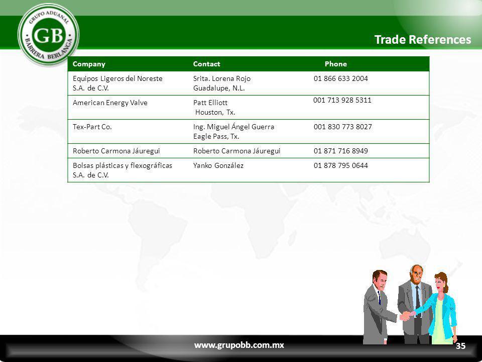 Trade References www.grupobb.com.mx CompanyContact Phone Equipos Ligeros del Noreste S.A. de C.V. Srita. Lorena Rojo Guadalupe, N.L. 01 866 633 2004 A