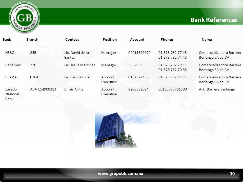 BankBranchContactPositionAccountPhonesName HSBC245Lic. David de los Santos Manager0401187997001 878 782 77 43 01 878 782 74 43 Comercializadora Barrer