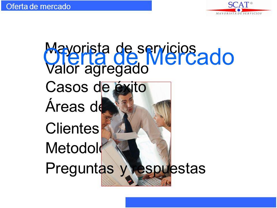 Oferta de mercado Mayorista de servicios Valor agregado Áreas de acción Clientes Metodología Oferta de Mercado Casos de éxito Preguntas y respuestas
