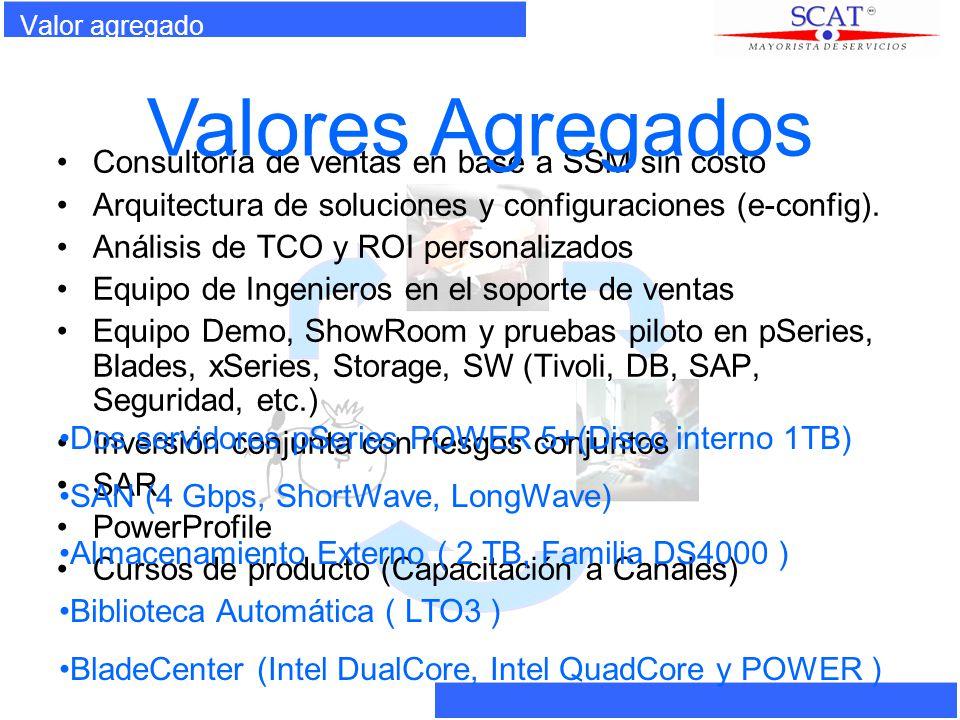 Valor agregado Consultoría de ventas en base a SSM sin costo Arquitectura de soluciones y configuraciones (e-config).