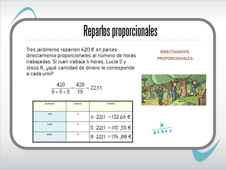 JardinerosHORASDINERO Juan6 Lucía5 Jesús8 66,13211,226 55,11011,225 88,17611,228 Tres jardineros reparten 420 en partes directamente proporcionales al