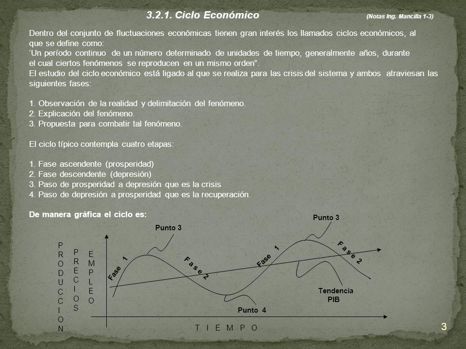 3 3.2.1. Ciclo Económico (Notas Ing. Mancilla 1-3) Dentro del conjunto de fluctuaciones económicas tienen gran interés los llamados ciclos económicos,