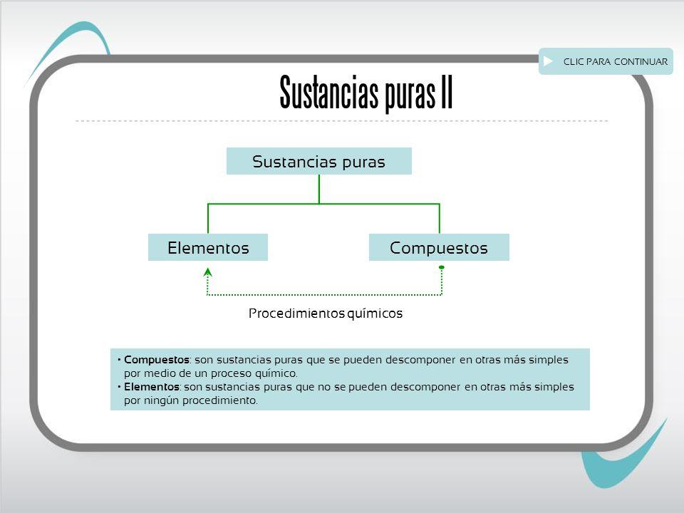 Compuestos: son sustancias puras que se pueden descomponer en otras más simples por medio de un proceso químico.