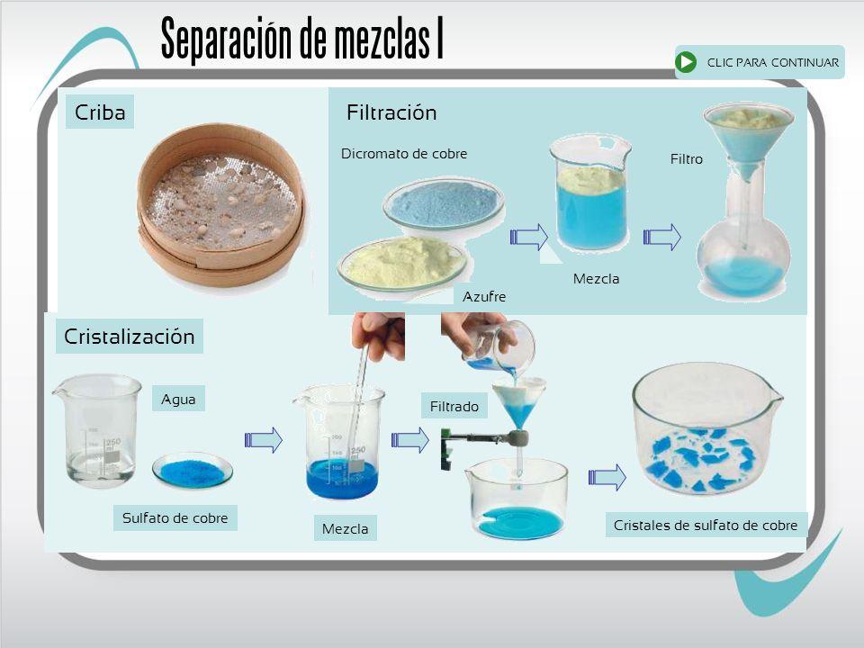 Separación de mezclas I Filtración Cristalización Dicromato de cobre Azufre Mezcla Filtro Sulfato de cobre Agua Mezcla Filtrado Cristales de sulfato de cobre CLIC PARA CONTINUAR Criba