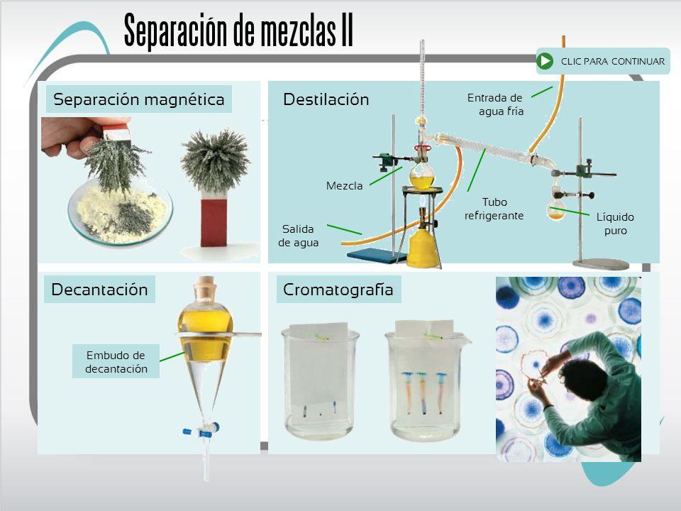 Decantación Destilación Cromatografía Separación magnética Mezcla Tubo refrigerante Entrada de agua fría Salida de agua Líquido puro Embudo de decantación CLIC PARA CONTINUAR Separación de mezclas II