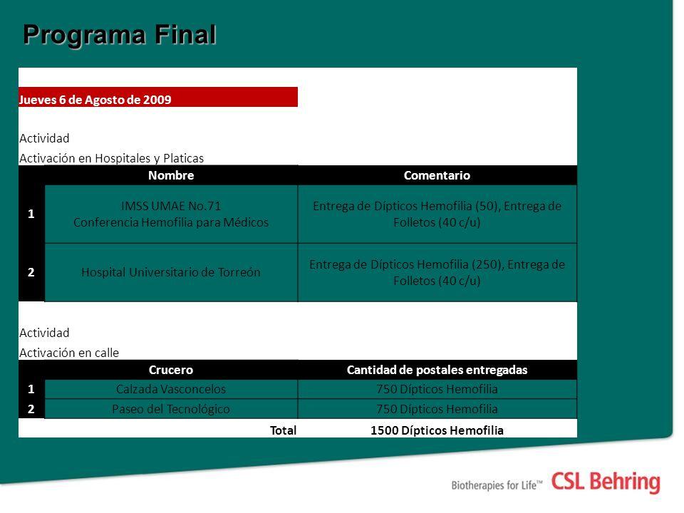 Jueves 6 de Agosto de 2009 Actividad Activación en Hospitales y Platicas NombreComentario 1 IMSS UMAE No.71 Conferencia Hemofilia para Médicos Entrega de Dípticos Hemofilia (50), Entrega de Folletos (40 c/u) 2Hospital Universitario de Torreón Entrega de Dípticos Hemofilia (250), Entrega de Folletos (40 c/u) Actividad Activación en calle CruceroCantidad de postales entregadas 1Calzada Vasconcelos750 Dípticos Hemofilia 2Paseo del Tecnológico750 Dípticos Hemofilia Total1500 Dípticos Hemofilia