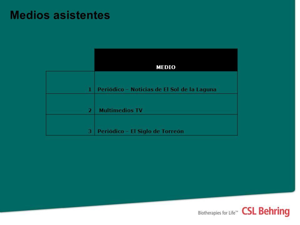 Medios asistentes MEDIO 1Periódico – Noticias de El Sol de la Laguna 2 Multimedios TV 3Periódico – El Siglo de Torreón