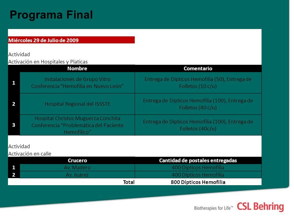Programa Final Jueves 30 de Julio de 2009 Actividad Activación en Hospitales y Platicas NombreComentario 1IMSS UMAE No.
