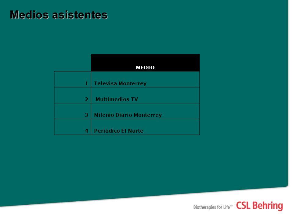 Medios asistentes MEDIO 1Televisa Monterrey 2 Multimedios TV 3Milenio Diario Monterrey 4Periódico El Norte
