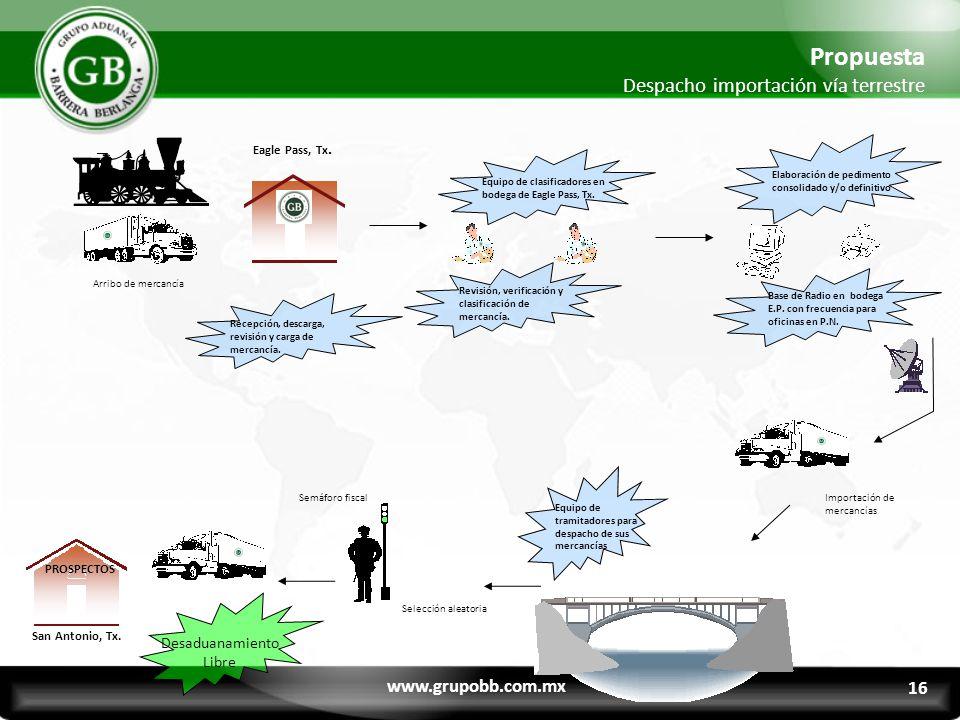 Arribo de mercancía Revisión, verificación y clasificación de mercancía.