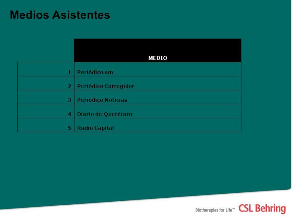 Medios Asistentes MEDIO 1Periódico am 2Periódico Corregidor 3Periódico Noticias 4Diario de Querétaro 5Radio Capital